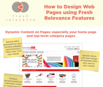 Fresh Relevance Update: How to Design Web Pages using Fresh Relevance Features